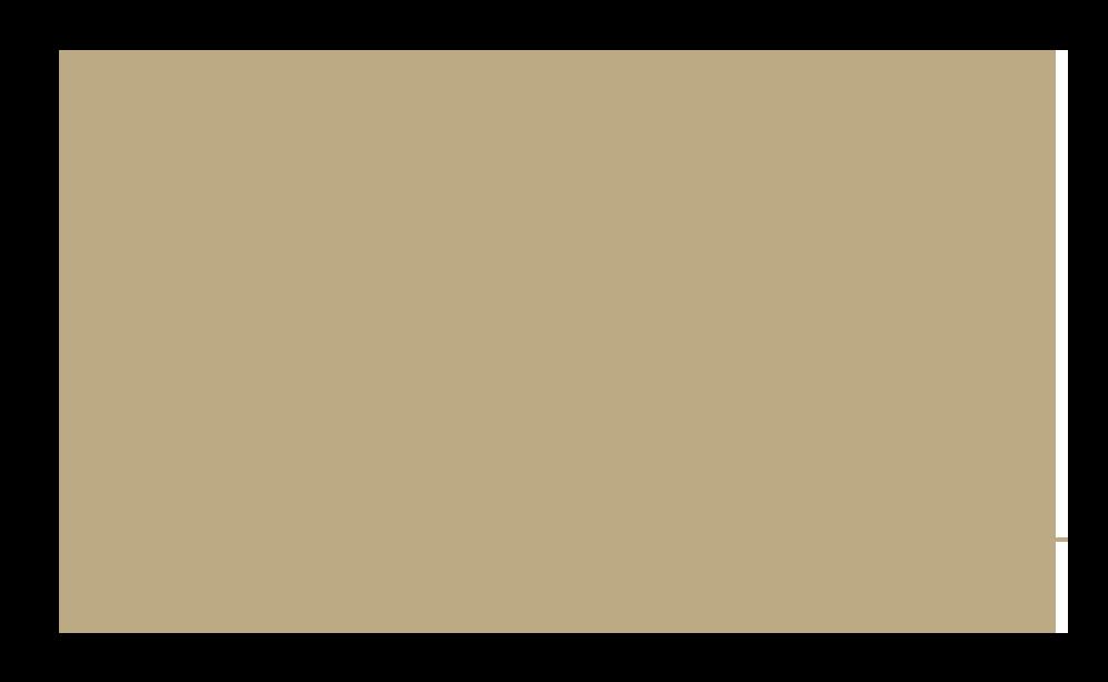 un_temps_pour_l_institut_saint_cyprien_Logo_sable_or_png